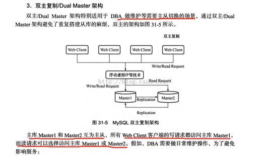 mysql study之--mysql主从复制类型